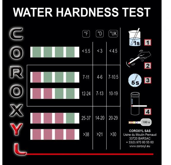 Bandelettes TH - (TH 5-37) Lot de 100 tests
